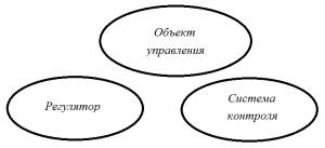 Обратная связь в объекте управления